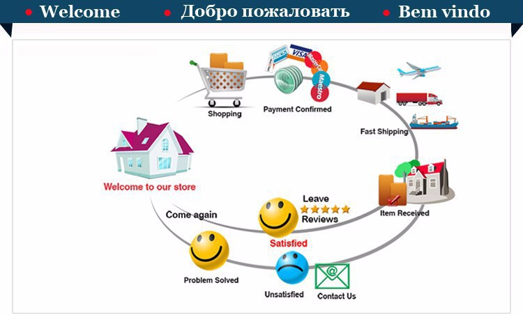 online shopping process-20150519