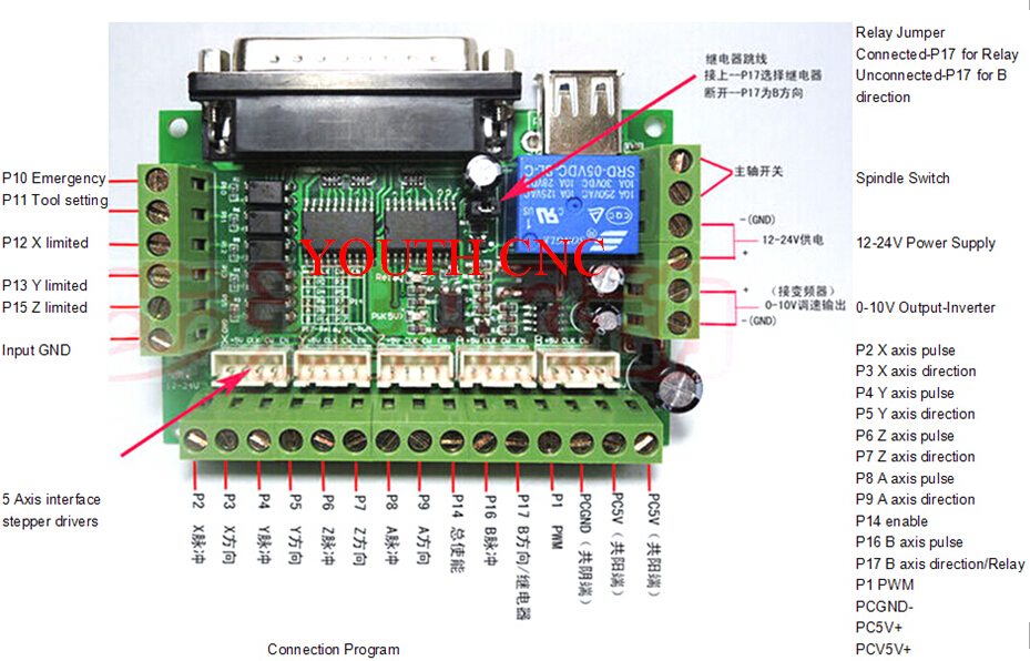 Breakout Board Picture More Detailed Picture About 5