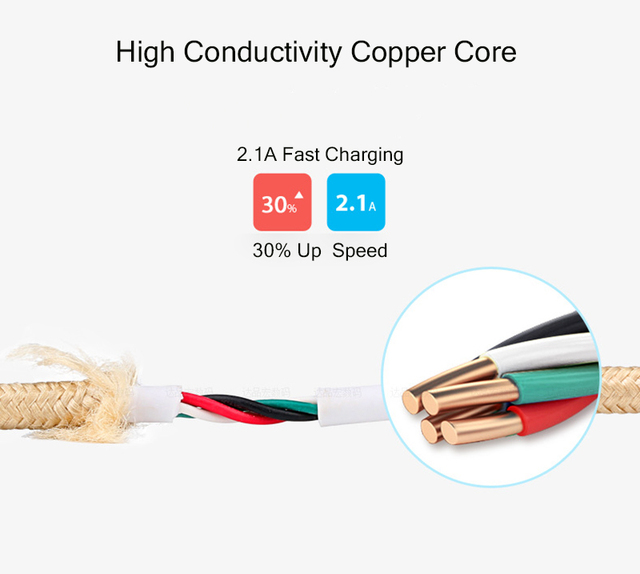 Elough 2.1A 1m 2m 3m Long Usb Charger Micro USB Cable For iPhone 7 5 5s 6 6s i5 i6 Mobile Phone Charging Cable