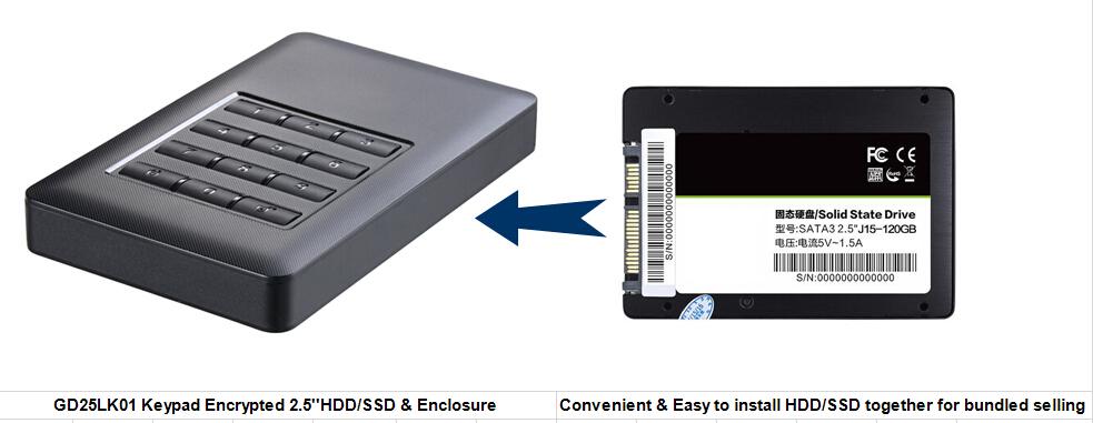 120GB 240GB 480GB 960GB 2 5 internal SSD SATAIII hard disk Bundling with hardware encrypted external