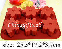rubber mold promotion