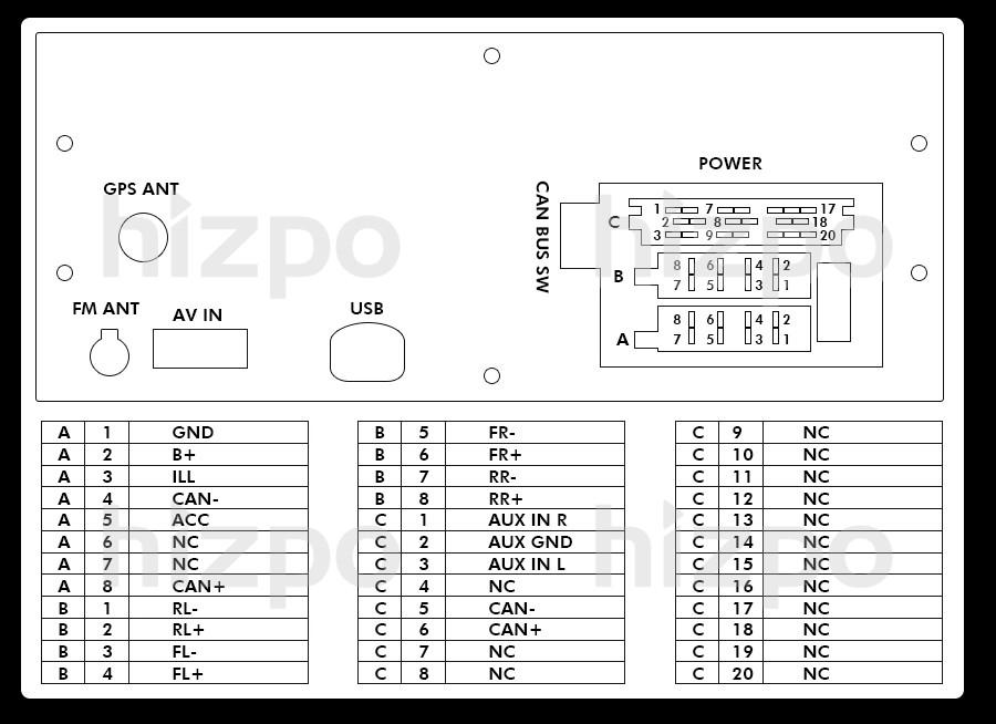 2008 saab 9 3 fuse box diagram