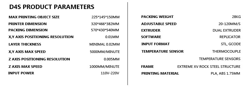 WANHAO Big Sale Duplicator 4S (D4S)3D Printer With Double Extruder,Favorable Price,Stable Quality,Free filament and SD card gift