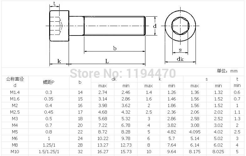 100pcs Metric Thread M3x12mm 304 Stainless Steel Hex Socket Head Cap Screw