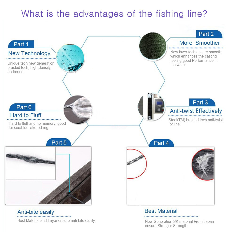 Lure gift 100m 6lbs to 80lbs pe monofilament braided fishing line getsubject aeproduct fandeluxe Choice Image