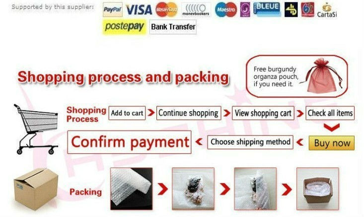 Shopping process and packing