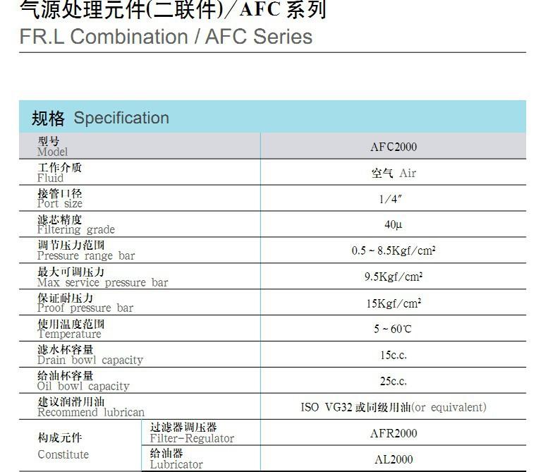 Пневматические детали AFC2000