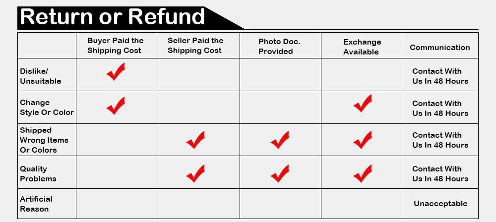 Return or Refund
