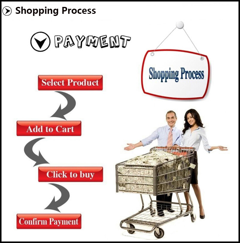 shopping proccess
