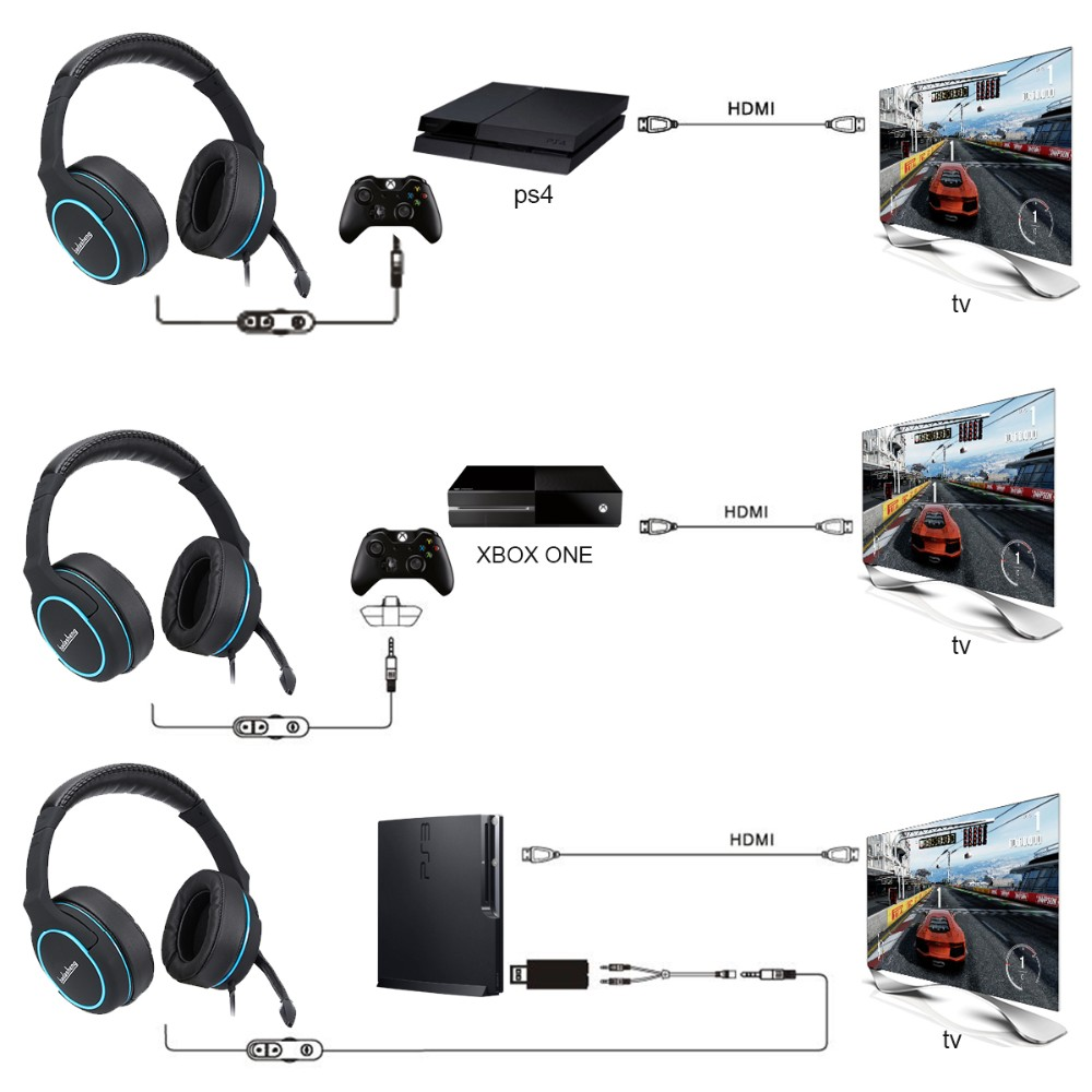 USB Virtual 7.1 Gaming Headset for PC , PS4 , Iphone , Ipad , Smartphone , Tablet , Laptop PC , Mac & XBox One with LED light