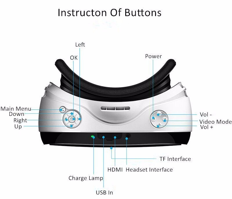 H1 Immersive 3D VR Glasses Virtual Reality Glasses Helmet IMAX Private Theater Box for 4- 6 inch Phone