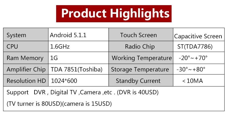 Купить Автомобильный GPS navi радио Головного Устройства стерео dvd-плеер для Mitsubishi Outlander Quad Шнура Android 5.1.1