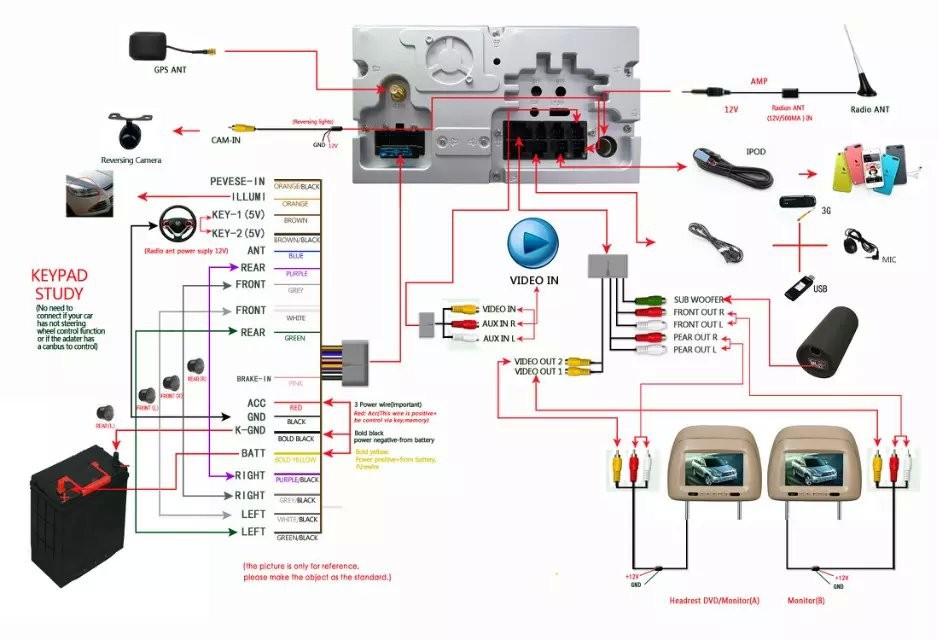 kia radio wiring diagram with Quad Core 2 Din 9 Android 5 1 Car Radio Dvd Player For Kia Sportage 2016 With Gps 3g Wifi Bluetooth Usb Tv Mirror Link on Circuit Schematic Symbols furthermore Deutz Valeo Alternator Wiring Diagram besides Acura Vigor Wiring Diagram likewise Wireharness Toyota1 additionally 7vfno Need Diagram Stereo Wireing 2001 Chevy Tah.