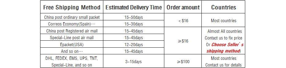 shipping 2