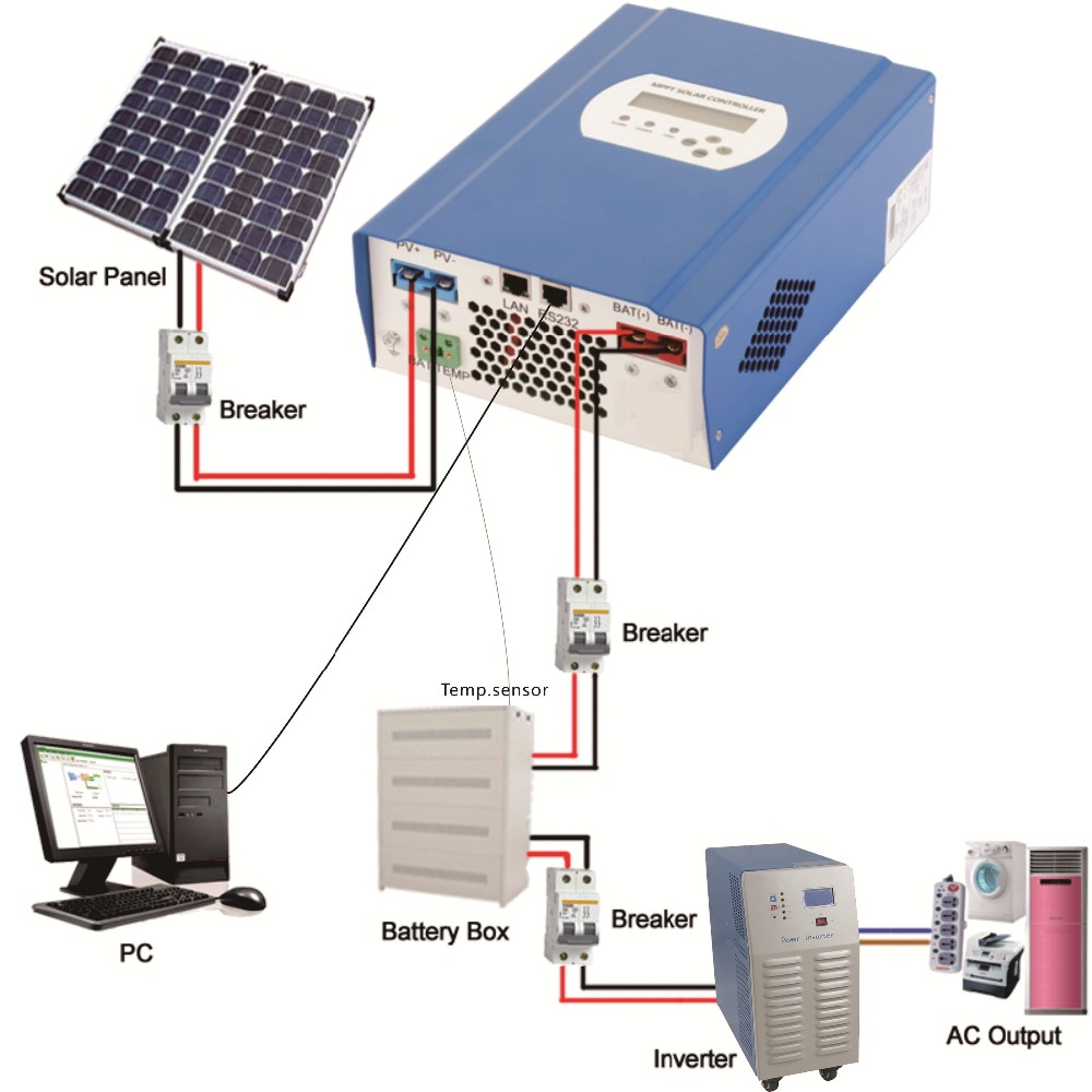 Freeshipping to EU USA 60A 12v 24v 48v Solar controller MPPT solar charge controller(China (Mainland))