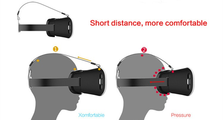 ถูก ความจริงเสมือนVRแว่นตา3D MV100แตกแยกบัตร-คณะกรรมการหัวหน้าเมา3Dภาพยนตร์Gafas VR +โทรศัพท์บลูทูธควบคุม