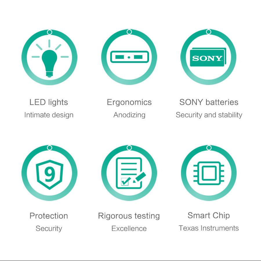 quick charge 2 0   aukey aipower 16000mah external battery powerbank ebay Sony Xperia Z Ultra Sony Xperia Z2