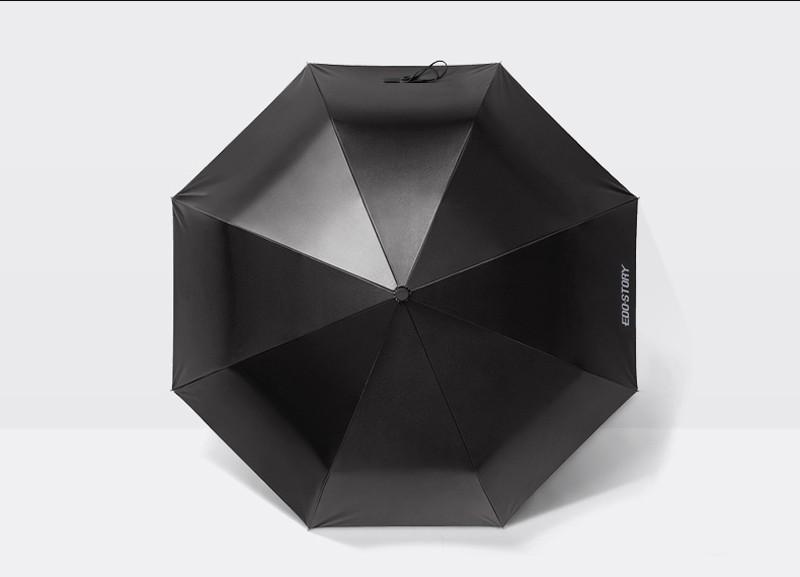 High Quality Black Coating Anti UV Sun Umbrella Sunny and Rainy Dual ...