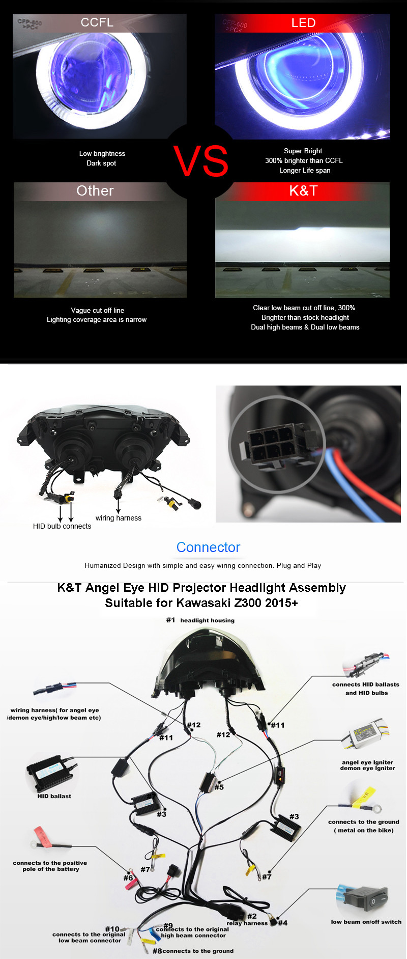 KT Headlight for Kawasaki Z300 2015-2016 LED Angel Eye Blue Demon Eye Motorcycle HID Projector Assembly