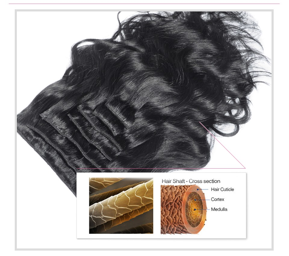 Double Weft Clip In Wavy Human Hair Extensions Black Hair Human Hair Clip On Extensions The Real Natural Hair Clip Any Length