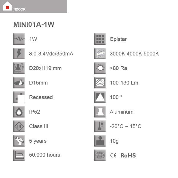 MINI01A-1W-03