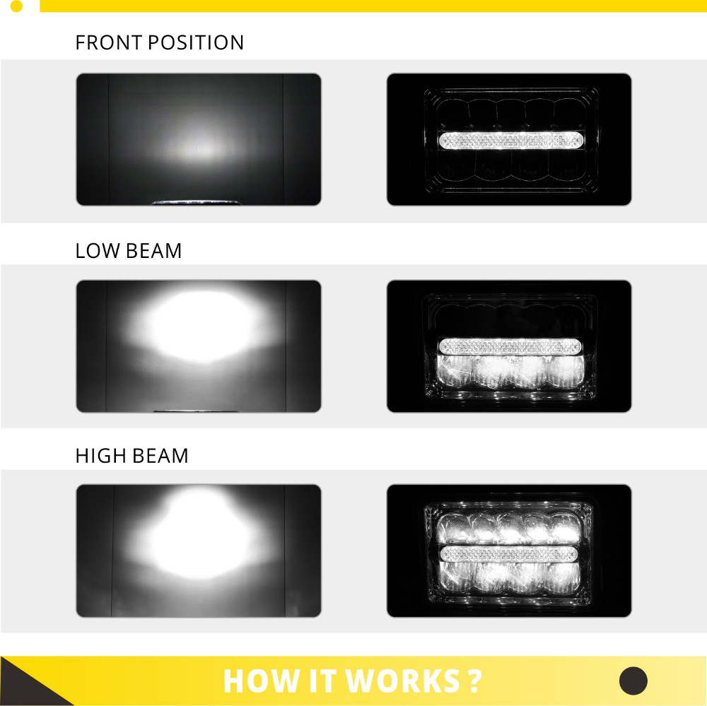SLDX 4 x 6 Inch Led Headlight Bulbs Sealed Beam High/Low Beam With Parking Light  -2 Year Warranty(Pack of 2)